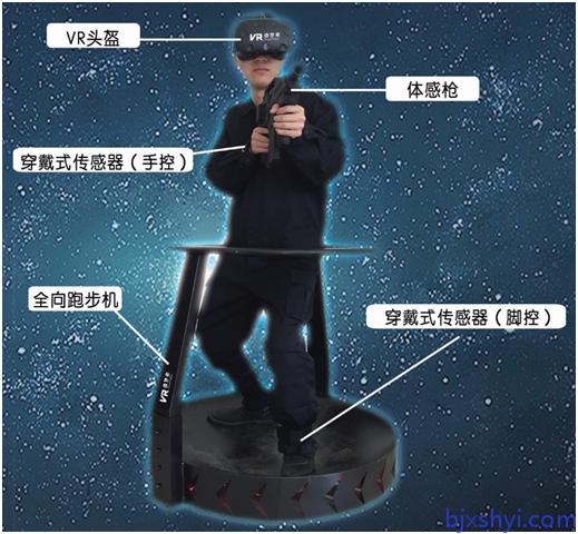 最佳体验VR跑步机