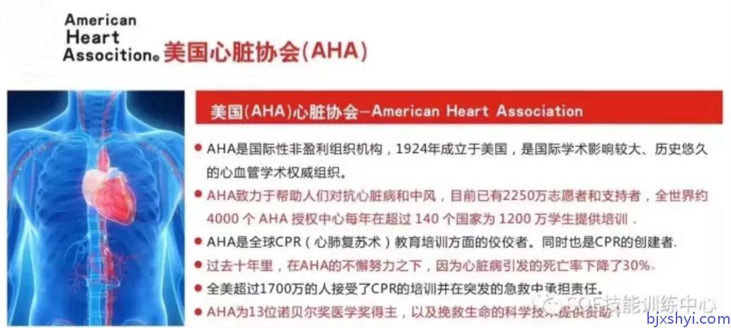 美国心脏协会简介